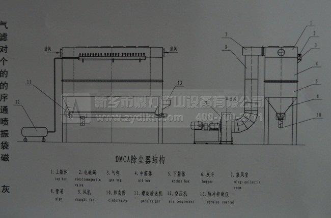 脉冲袋式除尘器结构图