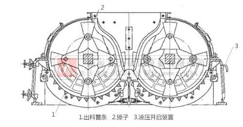 双转子制砂机结构图