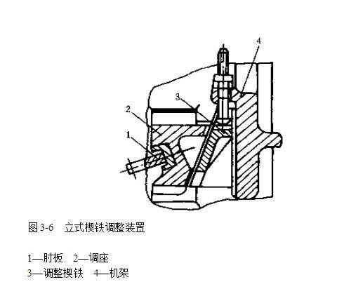 颚式破碎机排料口设计原理,排料口调整机理